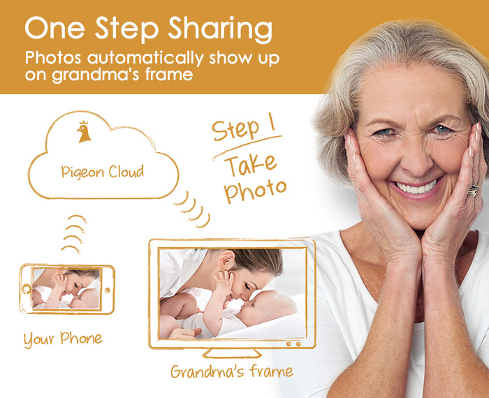 tyke a wifi cloud digital photo frame